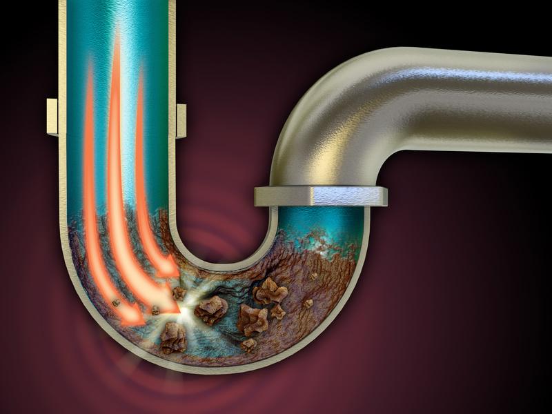 Rohrreinigung, Abflussreinigung und Kanalreinigung