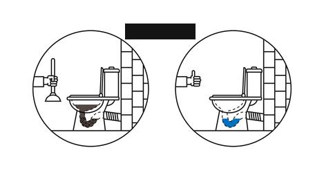 Rohrreinigung und Kanalreinigung vom Fach!